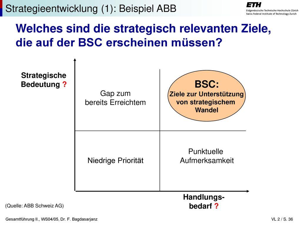 Wunderbar Vorlage Für Ziele Bilder - Entry Level Resume Vorlagen ...