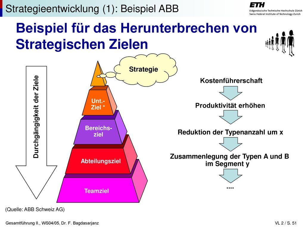 Fantastisch Technologie Strategischen Plan Vorlage Zeitgenössisch ...