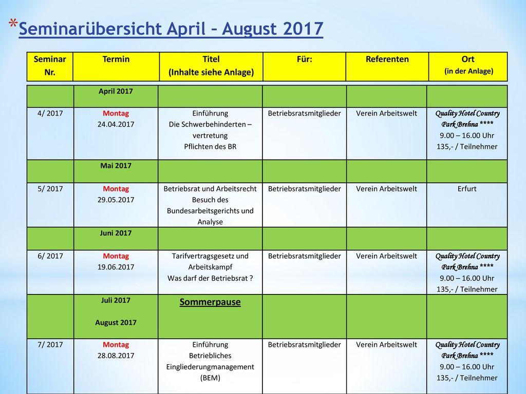 Seminarübersicht April – August 2017