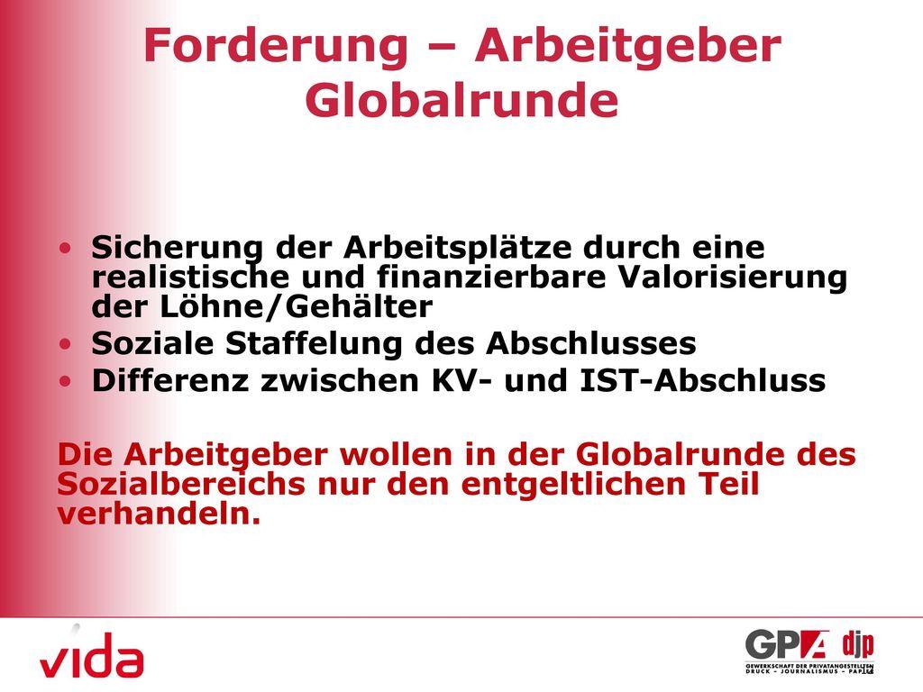 Forderung – Arbeitgeber Globalrunde