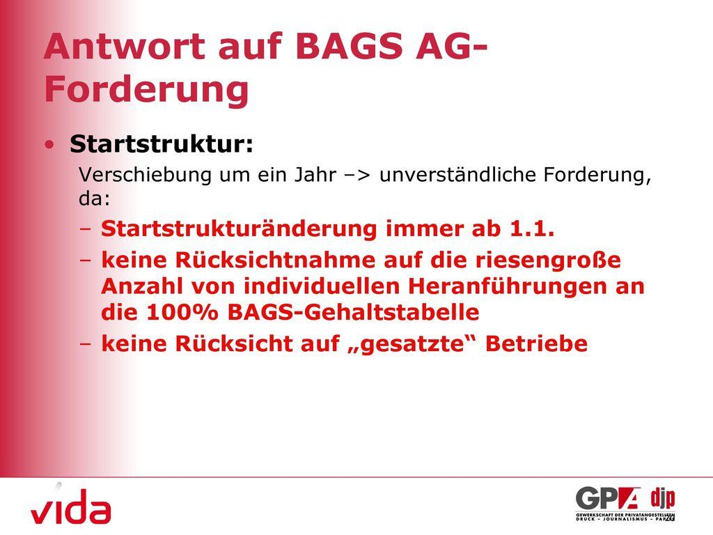 Antwort auf BAGS AG-Forderung