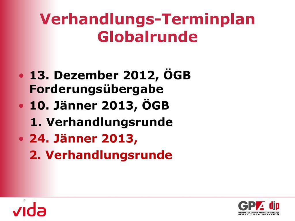 Verhandlungs-Terminplan Globalrunde