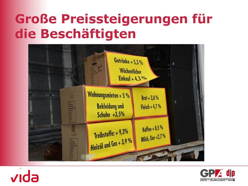 Große Preissteigerungen für die Beschäftigten
