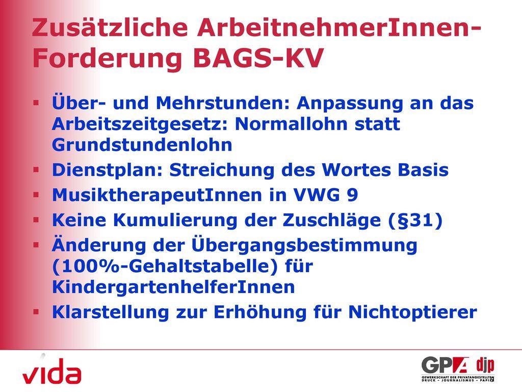 Zusätzliche ArbeitnehmerInnen- Forderung BAGS-KV