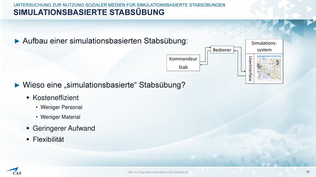 Simulationsbasierte Stabsübung