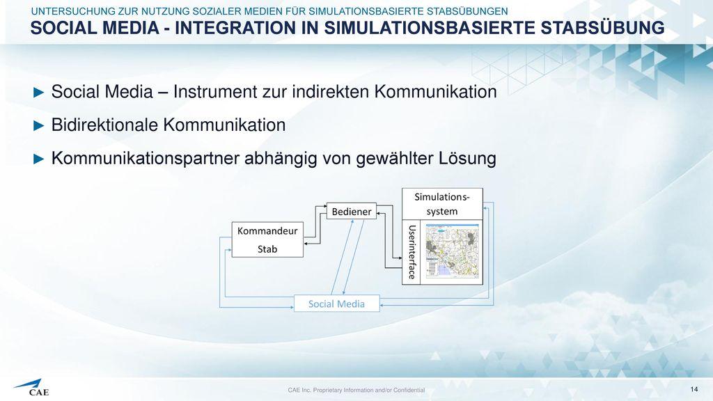 Social Media - Integration in simulationsbasierte Stabsübung