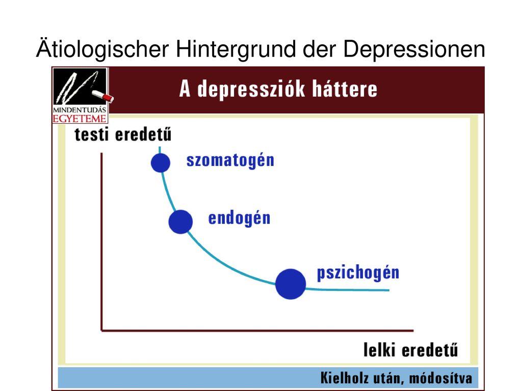 Ätiologischer Hintergrund der Depressionen