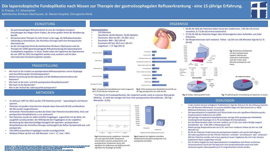 Die laparoskopische Fundoplikatio nach Nissen zur Therapie der gastroösophagalen Refluxerkrankung - eine 15-jährige Erfahrung.