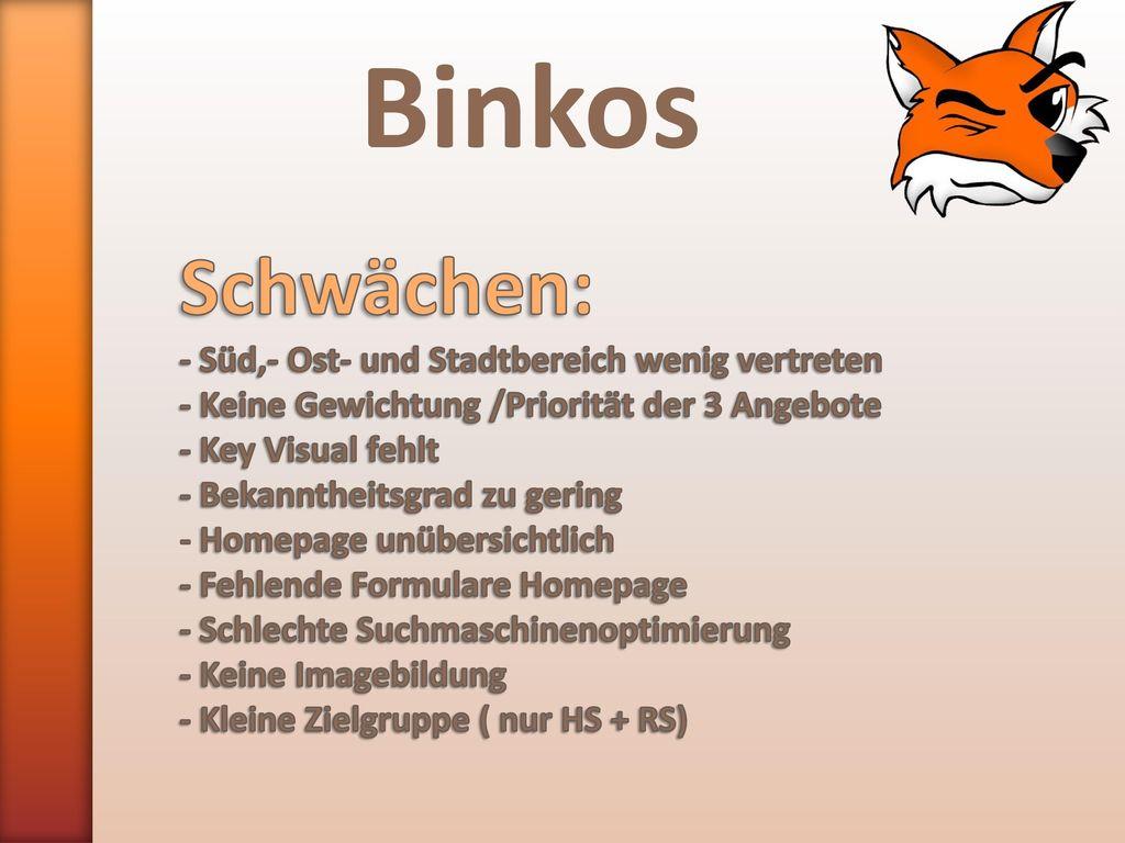 Binkos Schwächen: - Süd,- Ost- und Stadtbereich wenig vertreten
