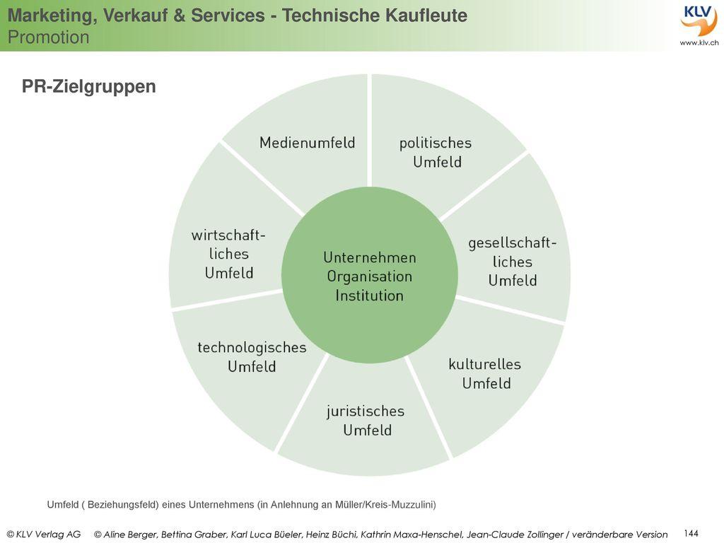 PR-Zielgruppen Umfeld ( Beziehungsfeld) eines Unternehmens (in Anlehnung an Müller/Kreis-Muzzulini)