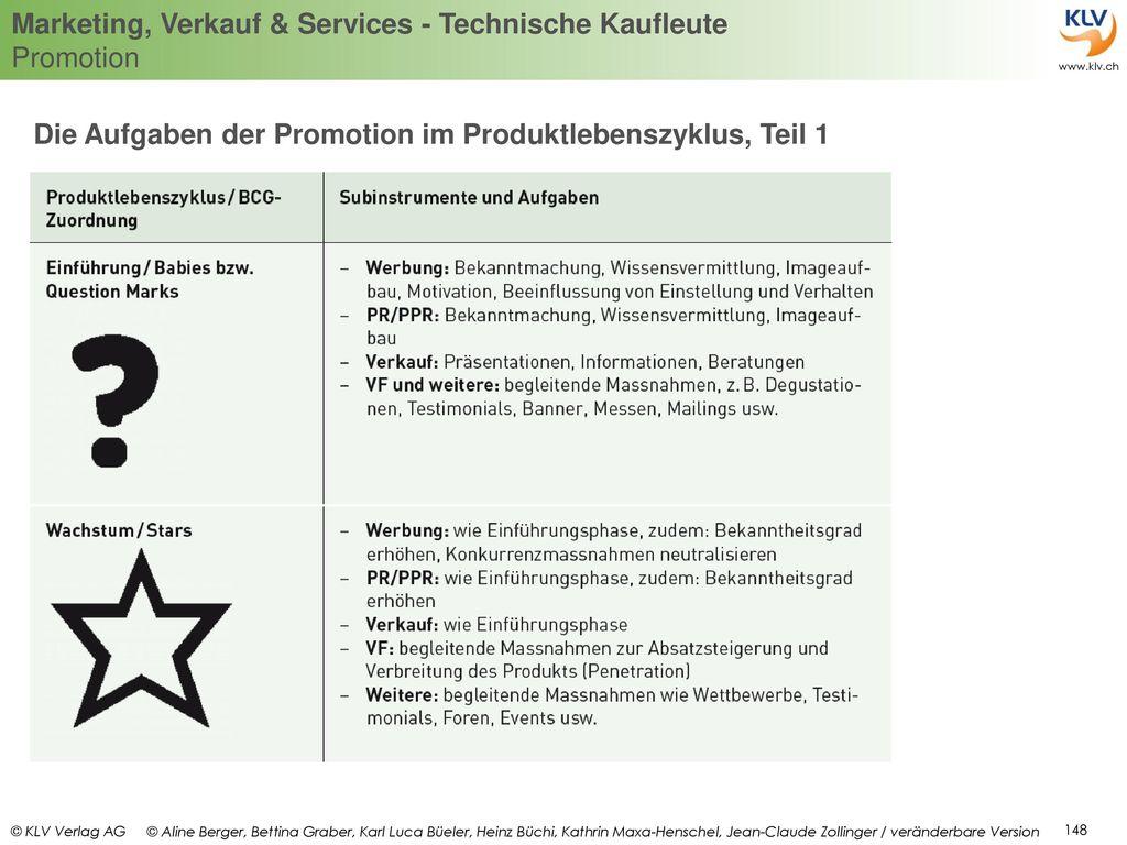 Die Aufgaben der Promotion im Produktlebenszyklus, Teil 1