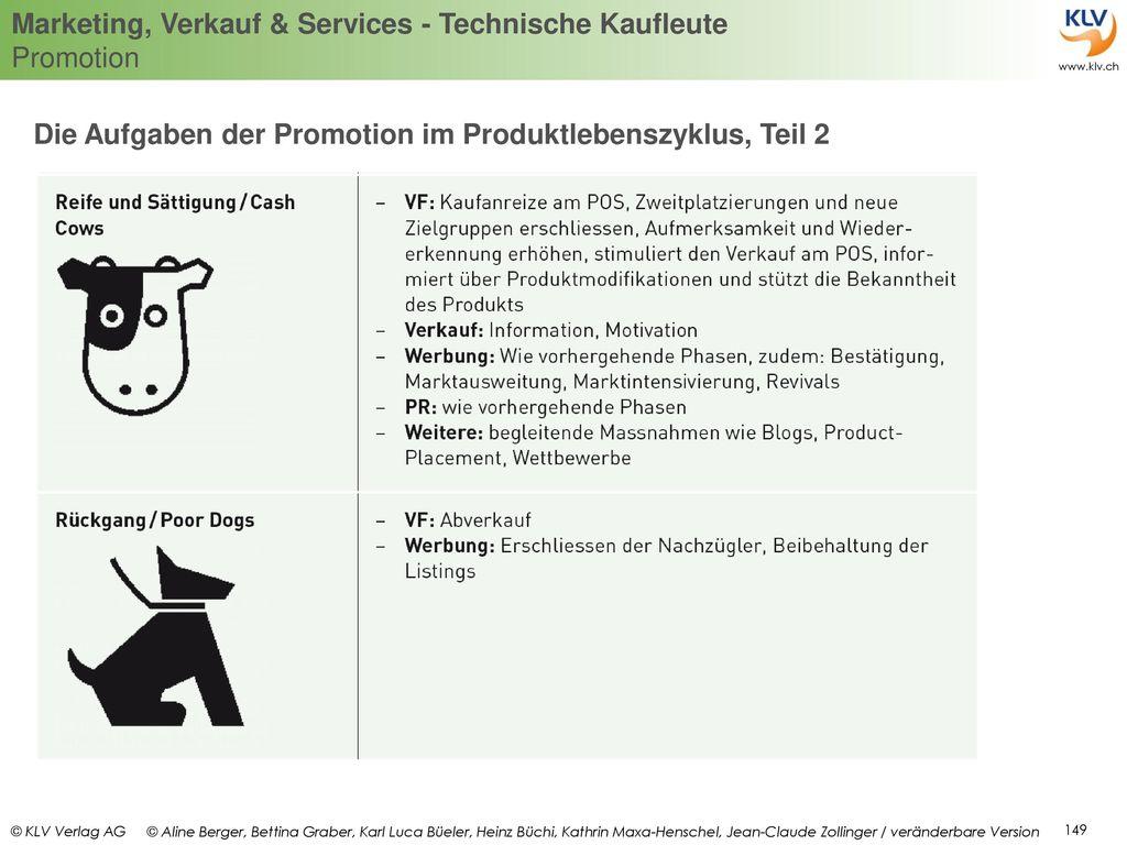Die Aufgaben der Promotion im Produktlebenszyklus, Teil 2