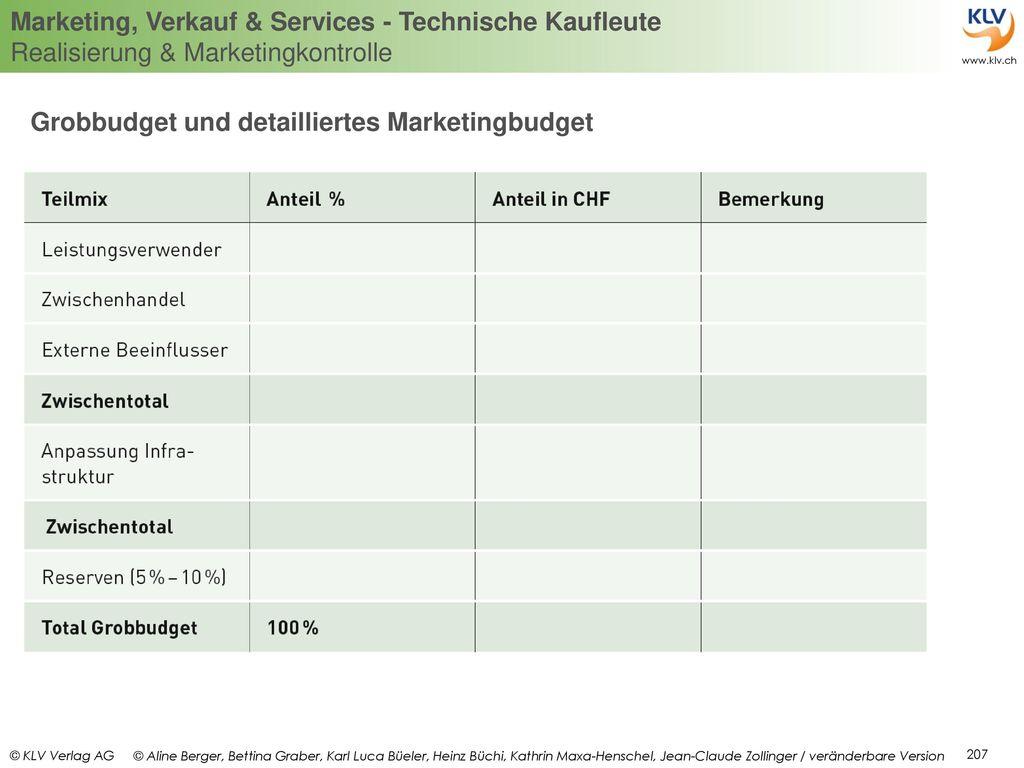 Grobbudget und detailliertes Marketingbudget