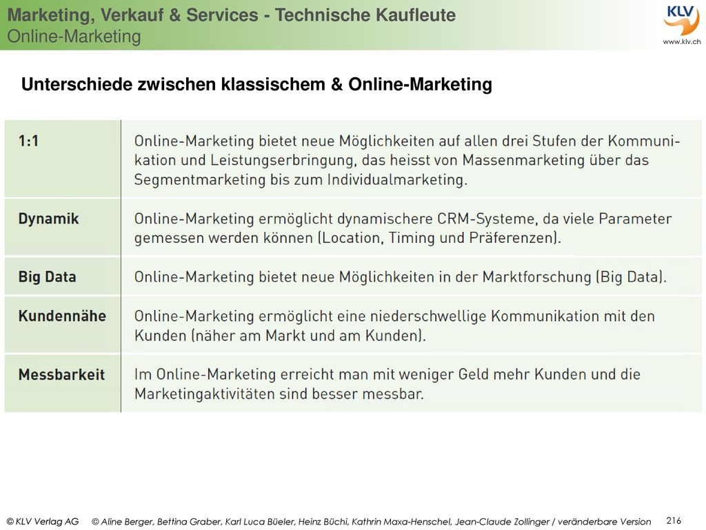 Unterschiede zwischen klassischem & Online-Marketing