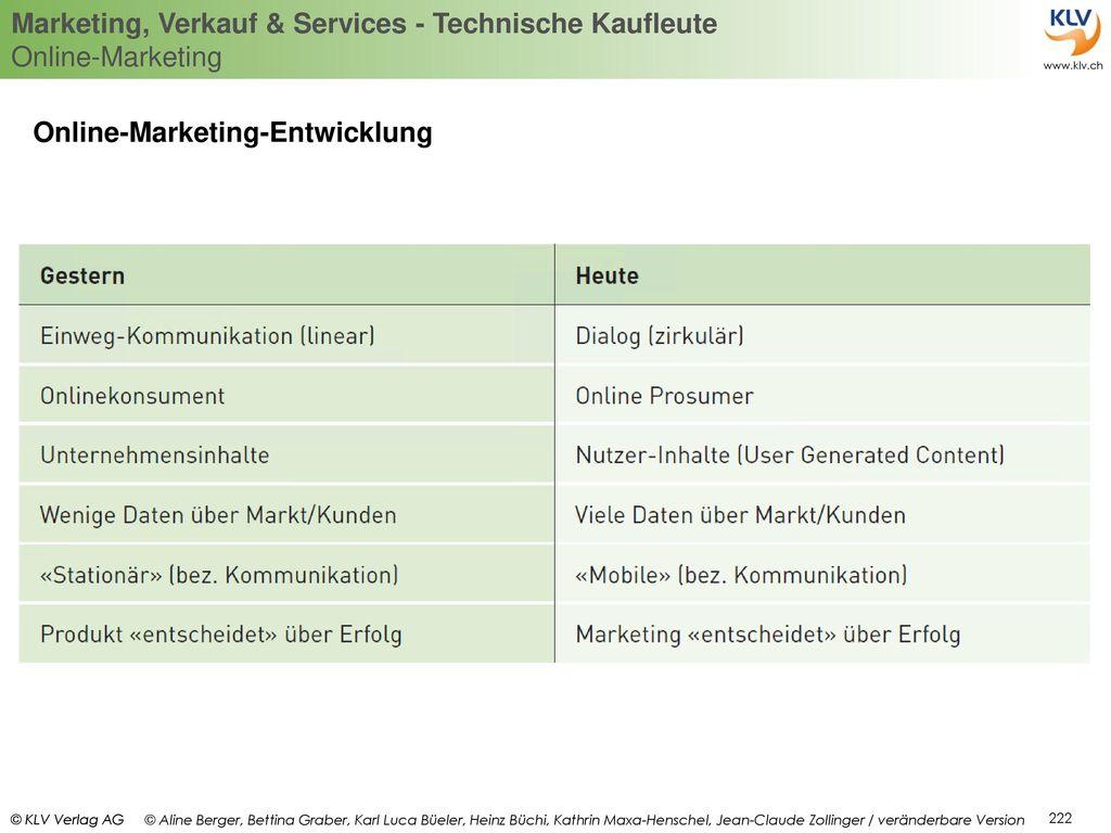 Online-Marketing-Entwicklung