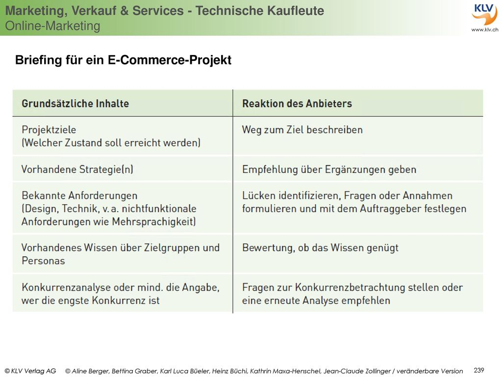 Briefing für ein E-Commerce-Projekt