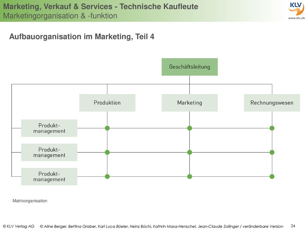 Aufbauorganisation im Marketing, Teil 4