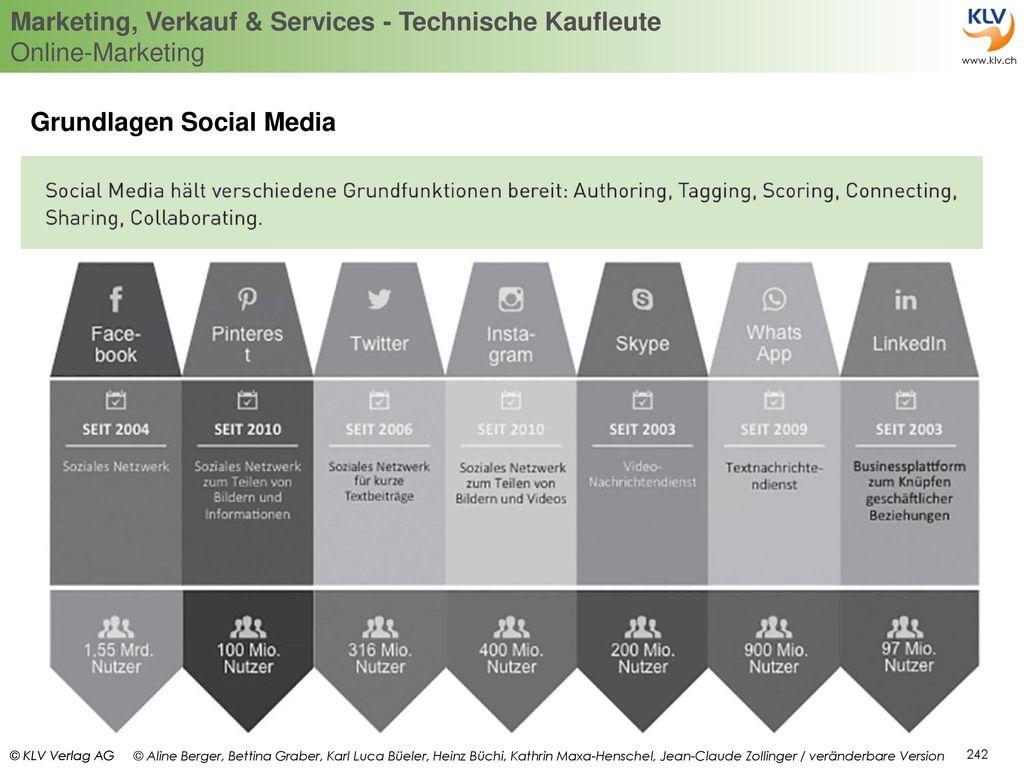 Grundlagen Social Media
