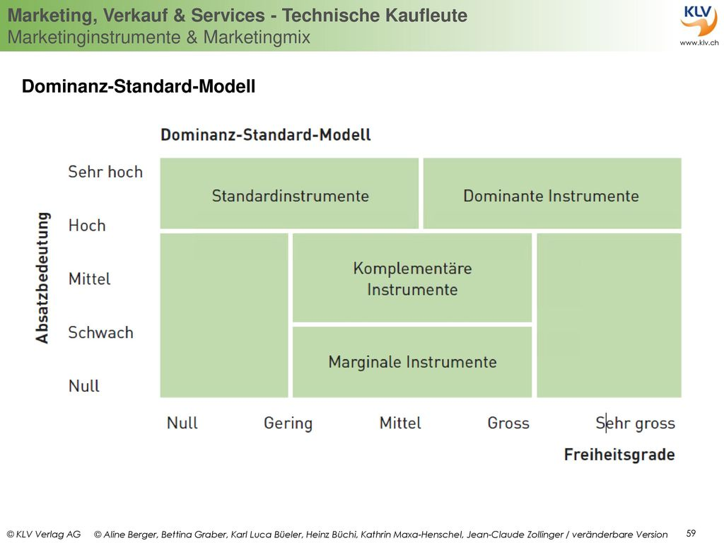 Dominanz-Standard-Modell