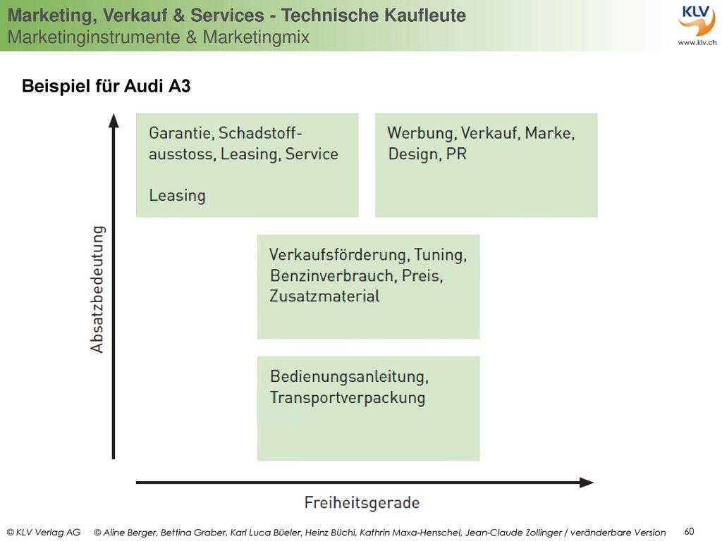 Beispiel für Audi A3