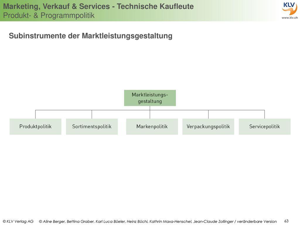 Subinstrumente der Marktleistungsgestaltung