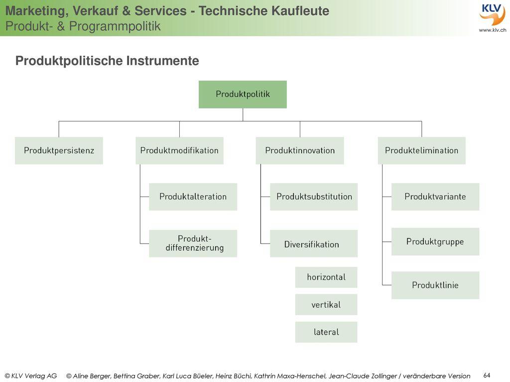 Produktpolitische Instrumente