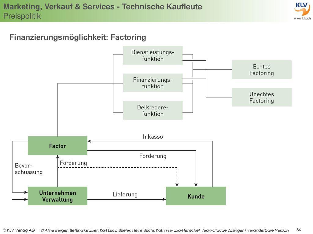 Finanzierungsmöglichkeit: Factoring
