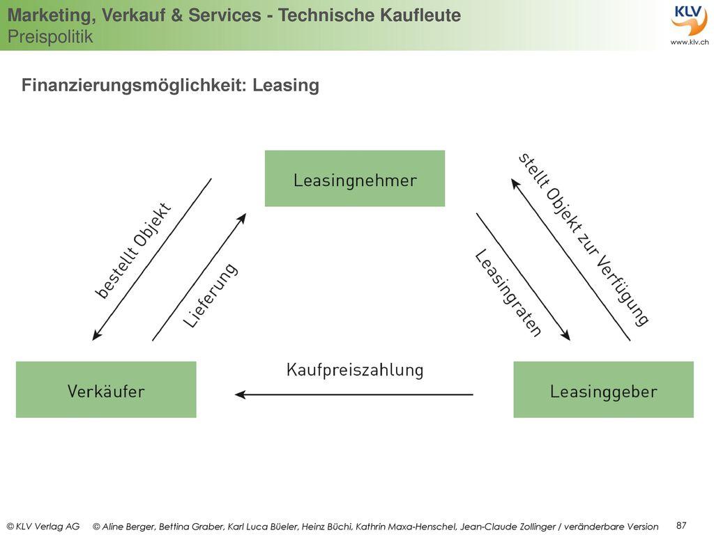 Finanzierungsmöglichkeit: Leasing