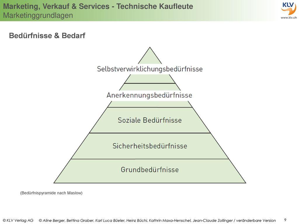 Bedürfnisse & Bedarf (Bedürfnispyramide nach Maslow)