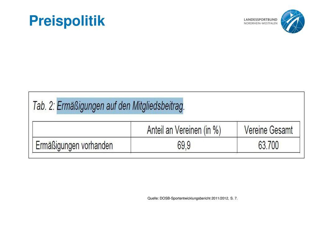 Quelle: DOSB-Sportentwicklungsbericht 2011/2012, S. 7.