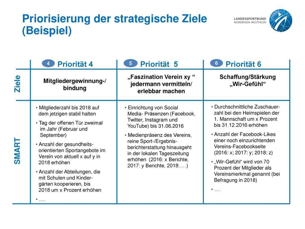 """""""Faszination Verein xy jedermann vermitteln/ Mitgliedergewinnung-/"""
