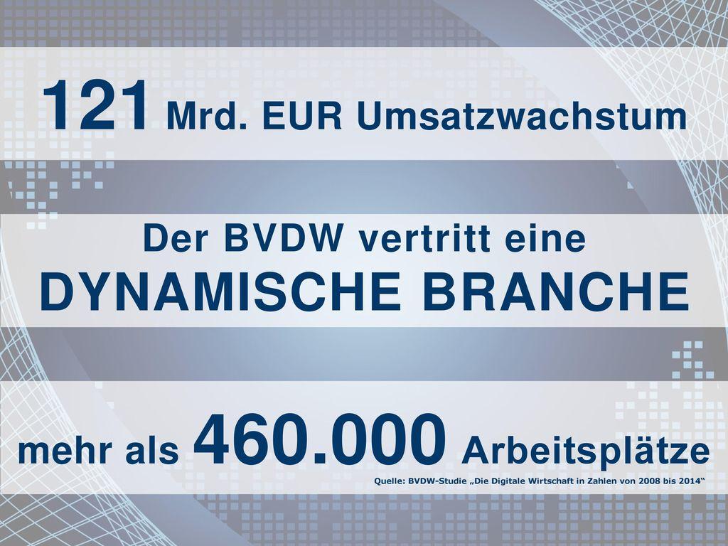121 Mrd. EUR Umsatzwachstum