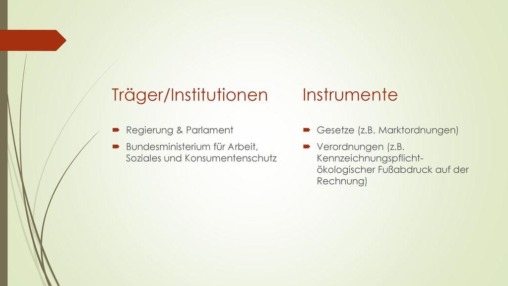 Träger/Institutionen Instrumente