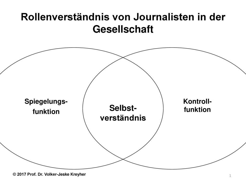 Rollenverständnis von Journalisten in der Gesellschaft