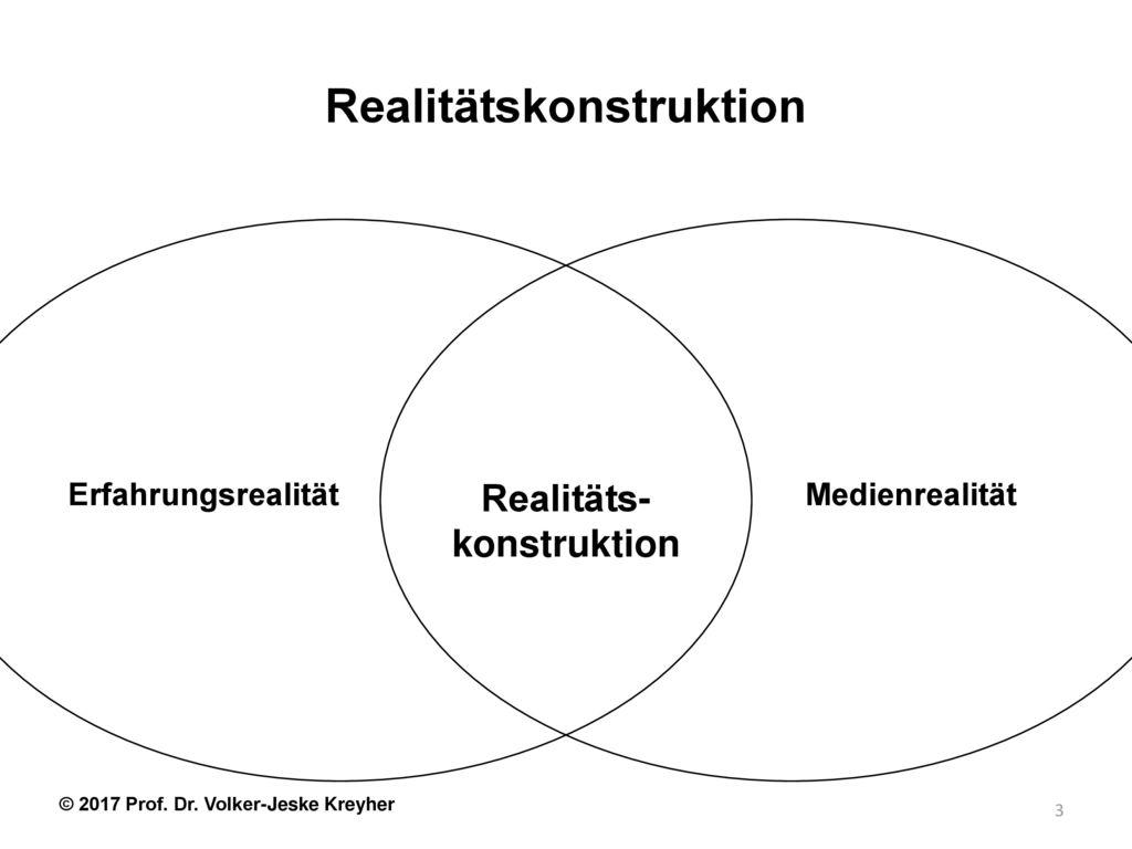 Realitätskonstruktion