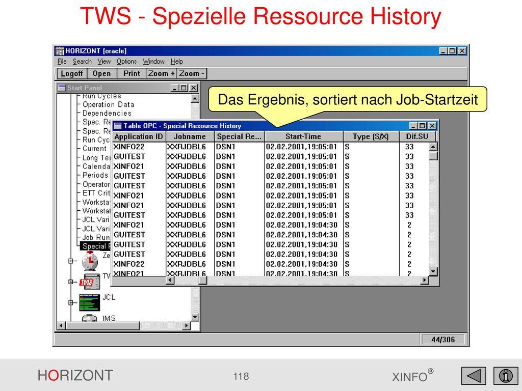 TWS - Spezielle Ressource History