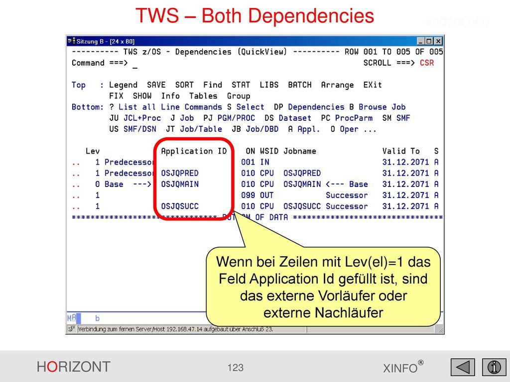 TWS – Both Dependencies
