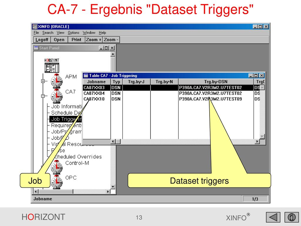 CA-7 - Ergebnis Dataset Triggers
