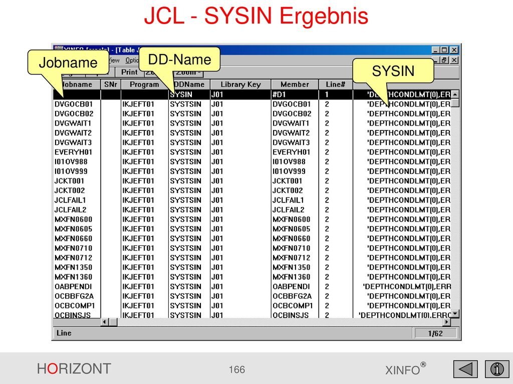 JCL - SYSIN Ergebnis Jobname DD-Name SYSIN