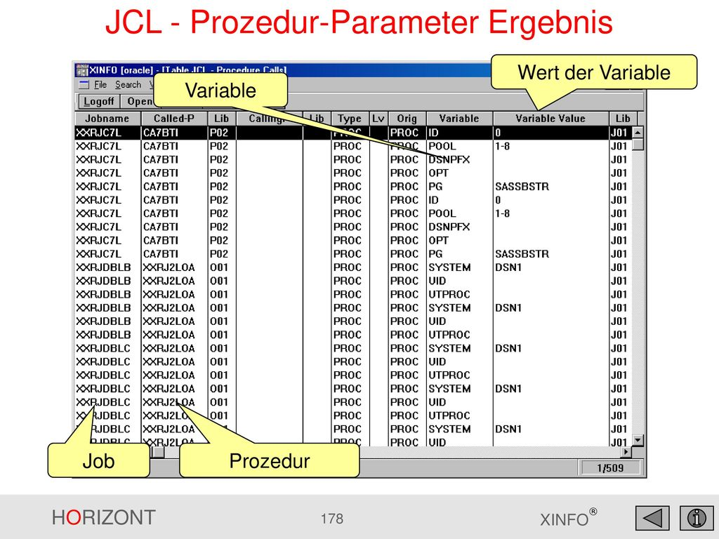 JCL - Prozedur-Parameter Ergebnis