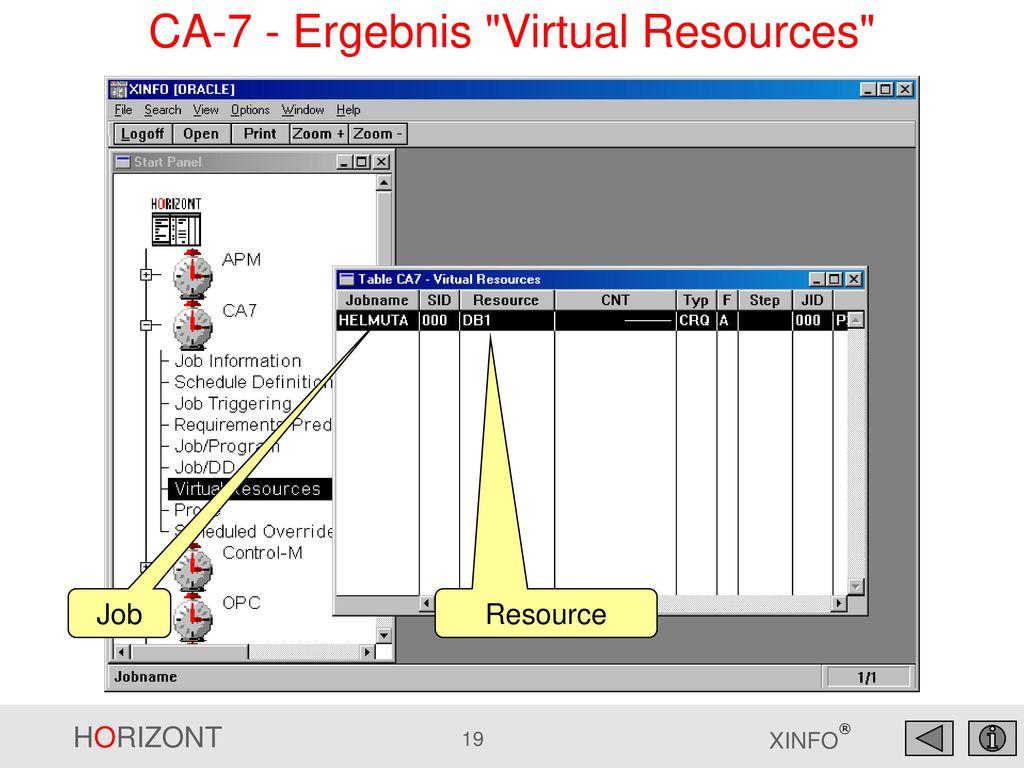 CA-7 - Ergebnis Virtual Resources