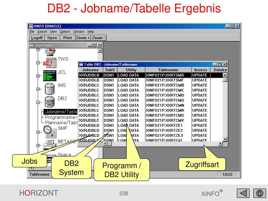 DB2 - Jobname/Tabelle Ergebnis