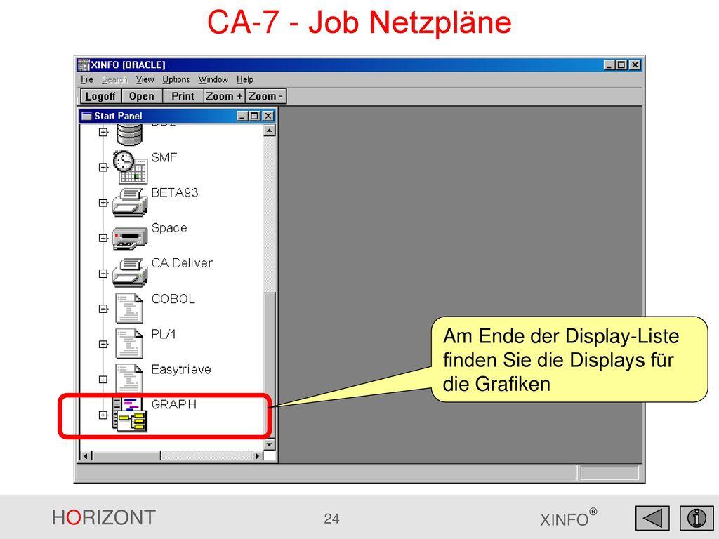 CA-7 - Job Netzpläne Am Ende der Display-Liste finden Sie die Displays für die Grafiken