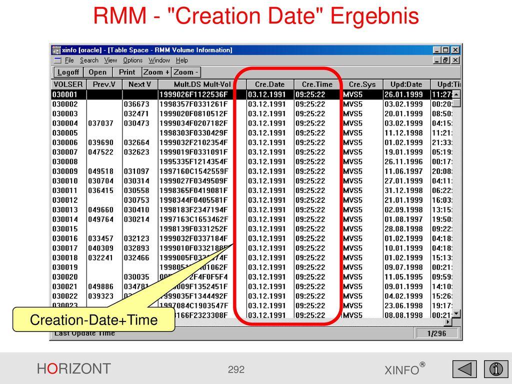 RMM - Creation Date Ergebnis