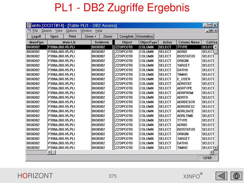 PL1 - DB2 Zugriffe Ergebnis