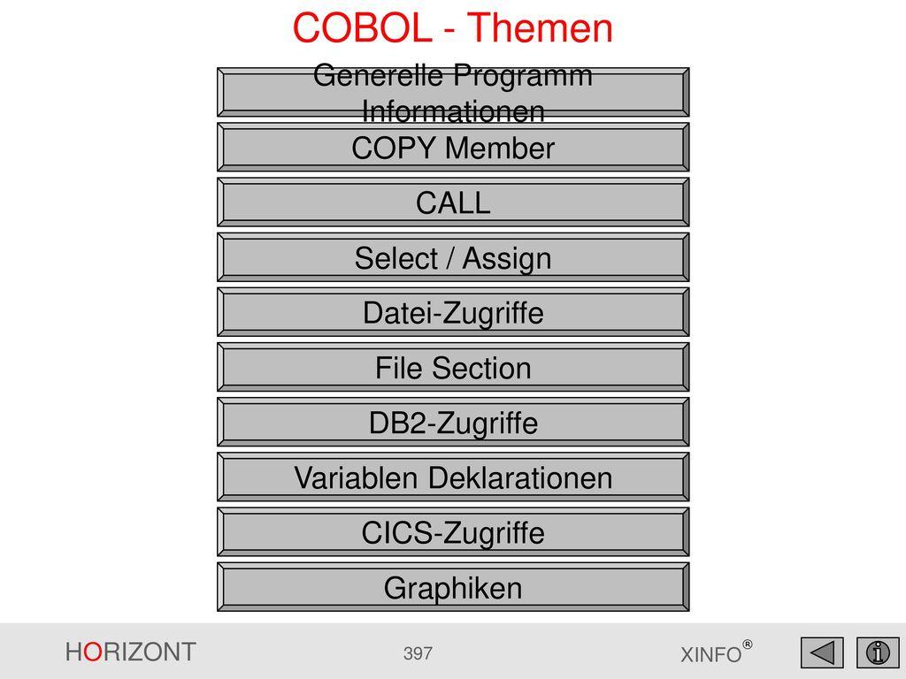 COBOL - Themen Generelle Programm Informationen COPY Member CALL