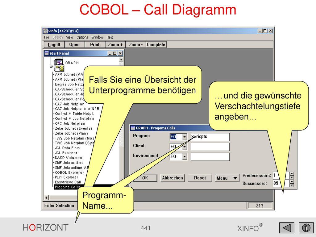 COBOL – Call Diagramm Falls Sie eine Übersicht der Unterprogramme benötigen. …und die gewünschte Verschachtelungstiefe angeben…