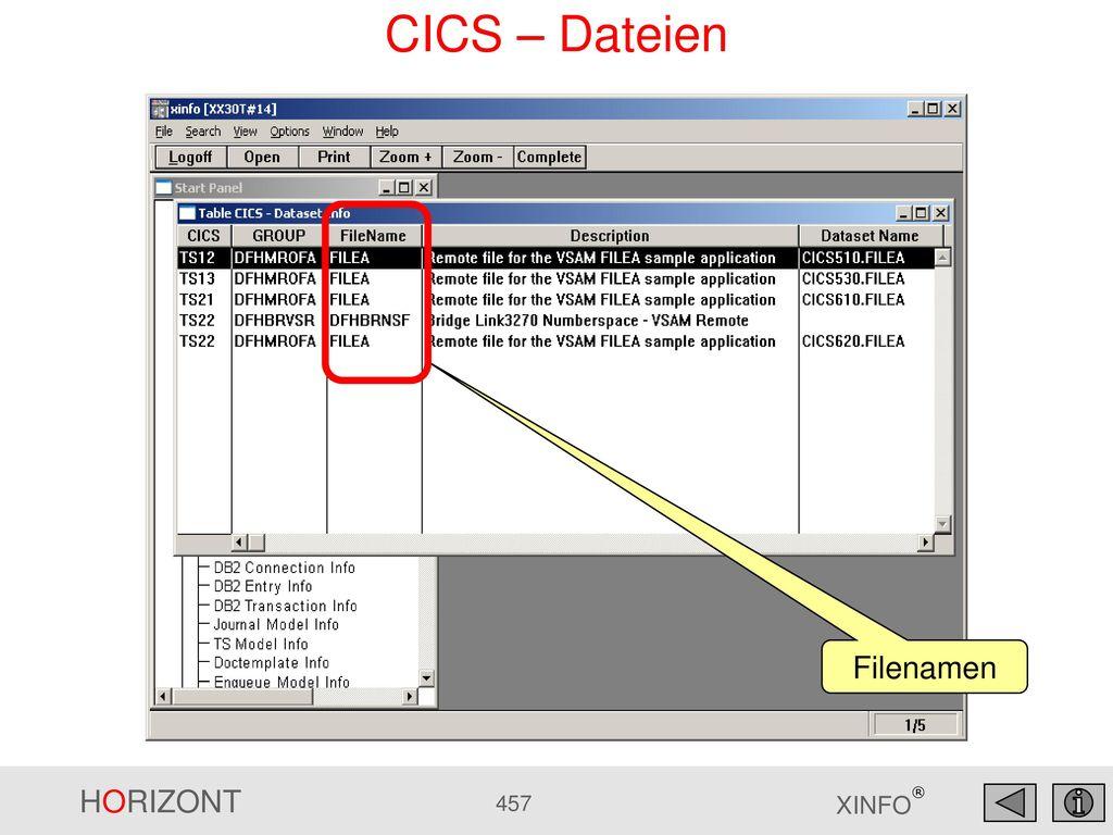 CICS – Dateien Filenamen