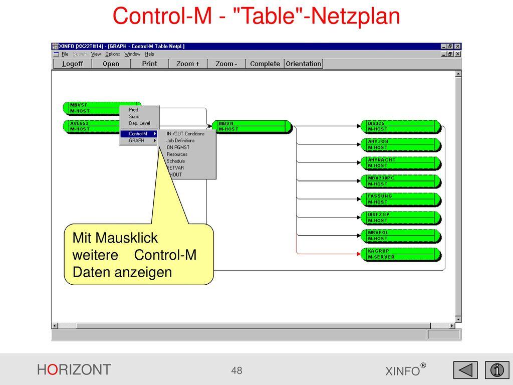 Control-M - Table -Netzplan