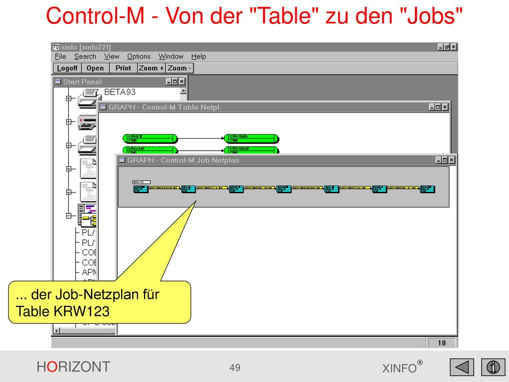 Control-M - Von der Table zu den Jobs